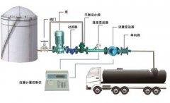 槽车定量灌装系统